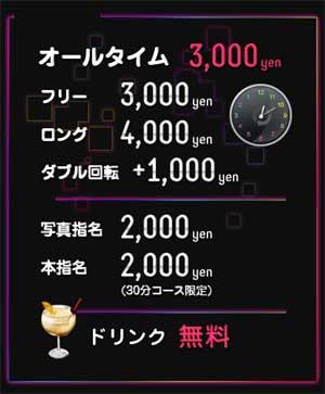 大塚キャンパス学園毎日変わる合言葉でトリプル回転を3000円